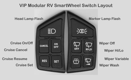 Smart Wheel keypads