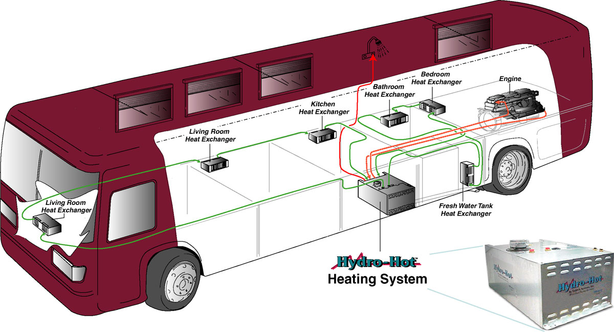 Rv Tech Library Hydronic Heating Overview. Hydrohot System. Wiring. Motorhome Towing Systems Diagrams At Scoala.co